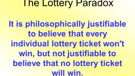 The Lottery Paradox Explained